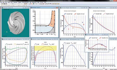 Streamline curvature analysis of pump impeller.