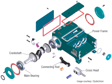 Pd pump fundamentals design and applications part four pd pump fundamentals design and applications part four reciprocating pumps ccuart Choice Image