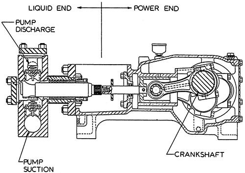 power pump myths