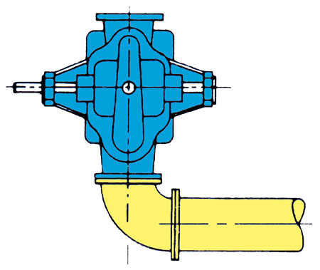 Pump Troubleshooting - Problems and Failures