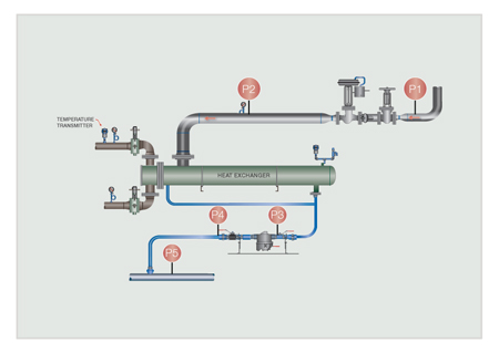 Flash Steam Recovery Using Condensate Tank Vent Condensers