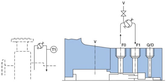 Figure 3. Seal Flush Plan 23—product recirculation from seal chamber through heat exchanger and back to seal chamber (Courtesy of AESSEAL)