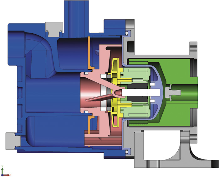 A thermoplastic self priming magnetic drive centrifugal pump