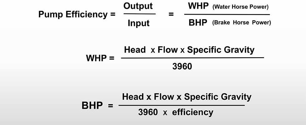 efficiency calculation