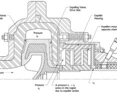Hydraulic Institute Pump FAQs February 2011