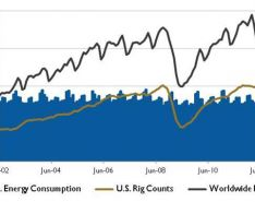 Wall Street Pump and Valve Industry Watch August 2012