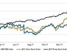 Wall Street Pump & Valve Industry Watch, March 2018