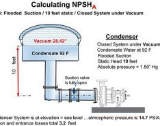 How to Calculate NPSHa for Systems Under Vacuum