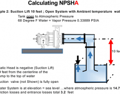 Calculate NPSHa for a Suction Lift Condition