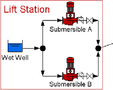 Using Fluid Piping Software to Design Energy Efficient Pumping Stations