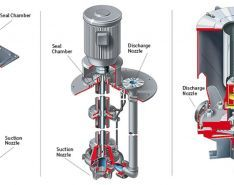 Determine the Best Piping Plan for Supporting Mechanical Seals in Vertical Pumps