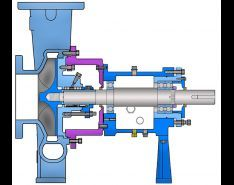 Quiz: How Well Do You Know the ANSI Pump Specification?