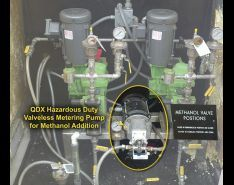 Valveless Piston Pumps Complete Denitrification of Effluent Wastewater