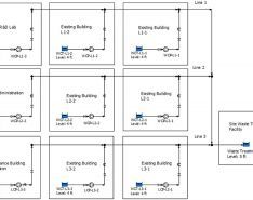 Detective Work & a Simulated Model Garner Results for Wastewater Facility