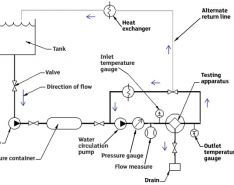 Energy Efficiency of Compression Packings in Rotodynamic Pump Applications
