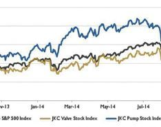 Wall Street Pump & Valve Industry Watch: October 2014