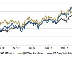 Wall Street Pump & Valve Industry Watch: January 2014