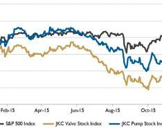 Wall Street Pump & Valve Industry Watch, January 2016