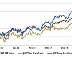 Wall Street Pump & Valve Industry Watch: March 2014