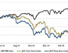 Wall Street Pump & Valve Industry Watch: May 2015