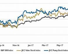 Wall Street Pump & Valve Industry Watch, August 2017