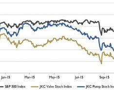 Wall Street Pump & Valve Industry Watch, December 2015