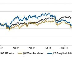 Wall Street Pump & Valve Industry Watch: December 2014