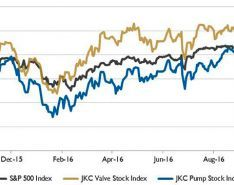 Wall Street Pump & Valve Industry Watch, November 2016