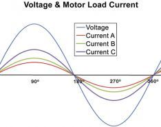 A Different Approach to Understanding Power Factor (First of Three Parts)