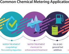What Is Chemical Metering & When Is it Needed?