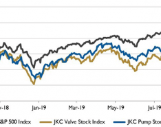Wall Street Pump & Valve Industry Watch, October 2019