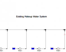Image 1. Example of an existing makeup water system (Image courtesy of the author)