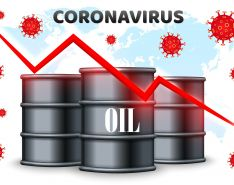 Arrow pointing down in front of oil barrels and the word coronavirus