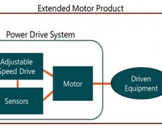 power drive system