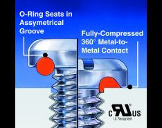 Self-Sealing Fastening Without Chemistry
