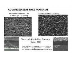 Seal Features Increase Reliability