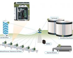 Advanced Radio Technology Supports Multiple Oil & Gas Sites
