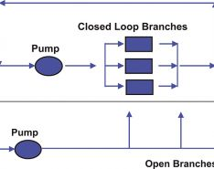 Branch-Line Pumping and Other Options