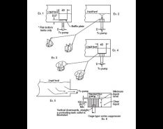 Hydraulic Institute Pump FAQs March 2010