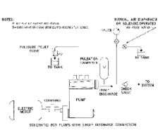 Hydraulic Institute Pump FAQs August 2010