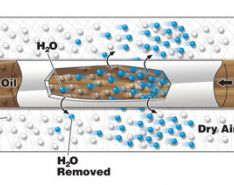 Removing Water and Particulate Contaminants from Oil