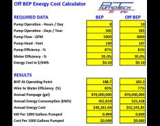 Off-BEP Energy Cost