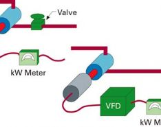 VFDs Save Energy in Pump Applications