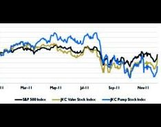 Wall Street Pump and Valve Industry Watch, January 2012