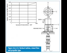 Hydraulic Institute Pump FAQs June 2008