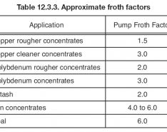 Hydraulic Institute Pump FAQs August 2011