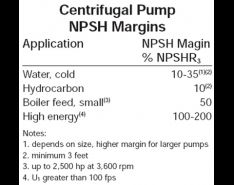 What is a Safe NPSH Margin for a Centrifugal Pump? Can You Provide Too Much NPSH?