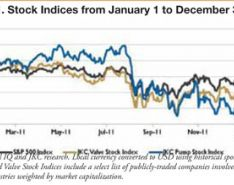 Wall Street Pump and Valve Industry Watch February 2012