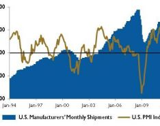 Wall Street Pump and Valve Industry Watch March 2012