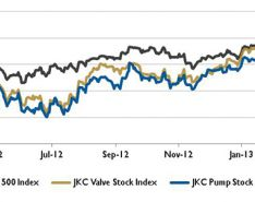 Wall Street Pump & Valve Industry Watch